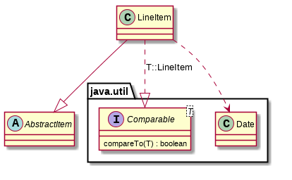22 january 2015 class diagram sequence diagram ske11 lecture arrowheads in uml ccuart Choice Image